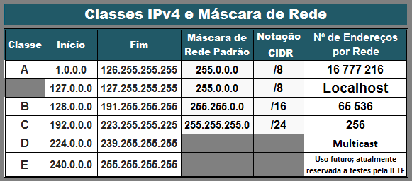 es:ipv4 [BrazilFW Firewall and Router]